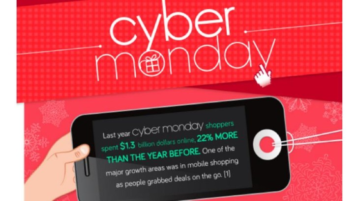 Cyber Monday Deals At Amazon Start Early